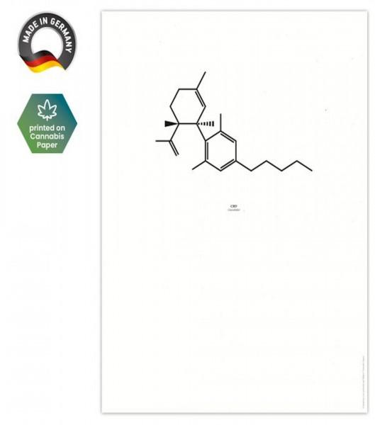 Chemische Formel CBD - Hanfartig