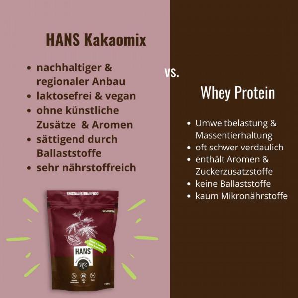 Bio-Kakao Proteinmix - HANS Brainfood