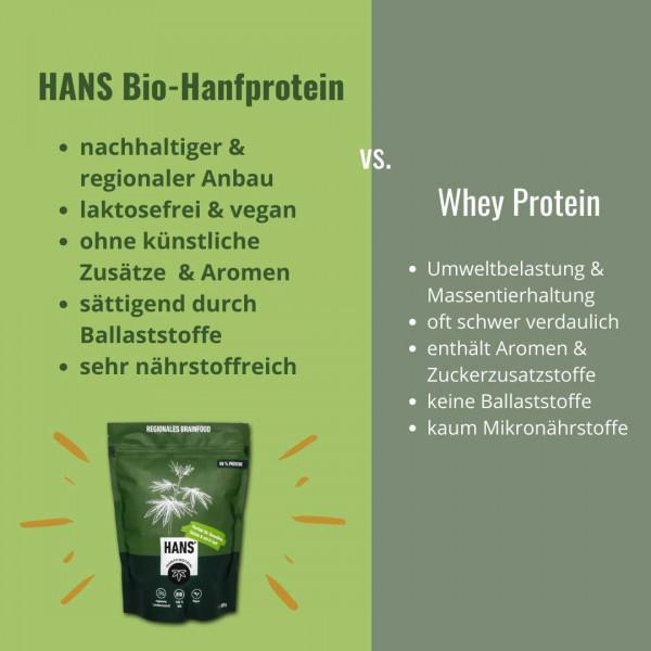 Bio-Hanfprotein - HANS Brainfood